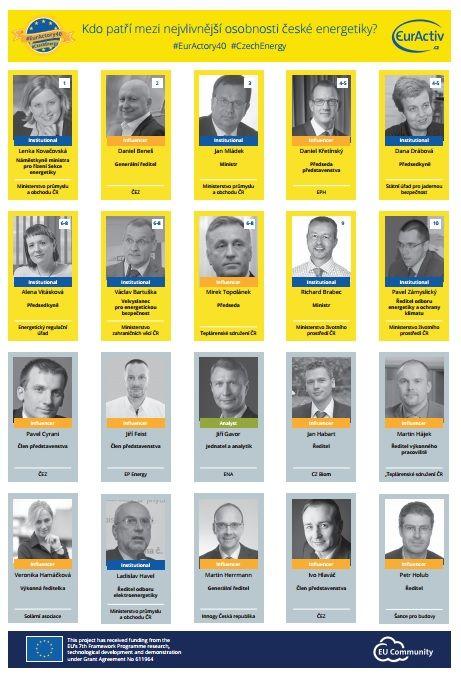 #EurActory40