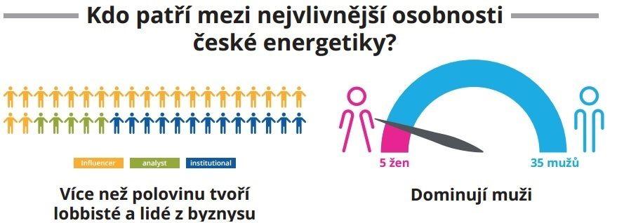 #EurActory40 3